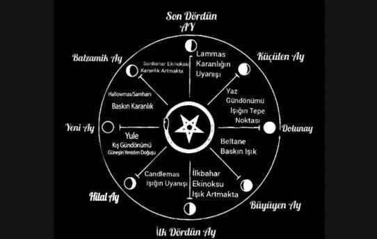 Satanik Bayramlar